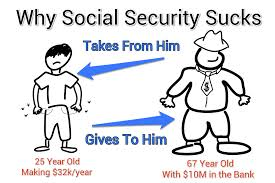 No Social Security or Medicare for Me-Do I have the Courage of myConvictions?